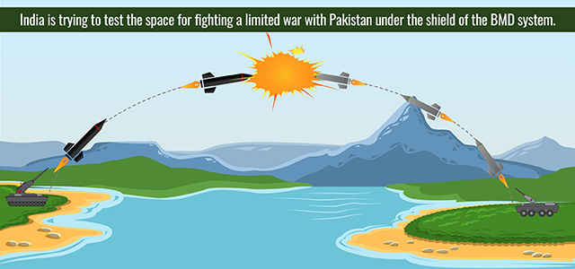 India's BMD System and Challenge to Strategic Stability