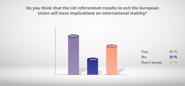 UK Exit EU