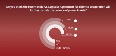 us-india-logistics-support-agreement