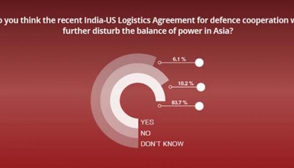 us-india-logistics-support-agreement